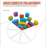 Gross Domestic Philanthropy: An international analysis of GDP, tax and giving