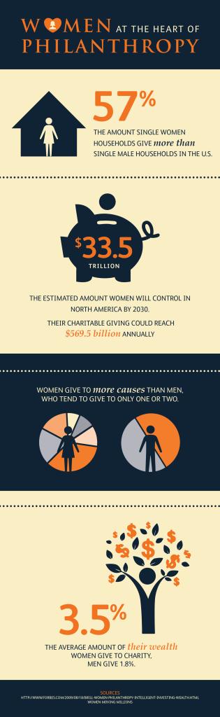 infographic_women16@1,25x